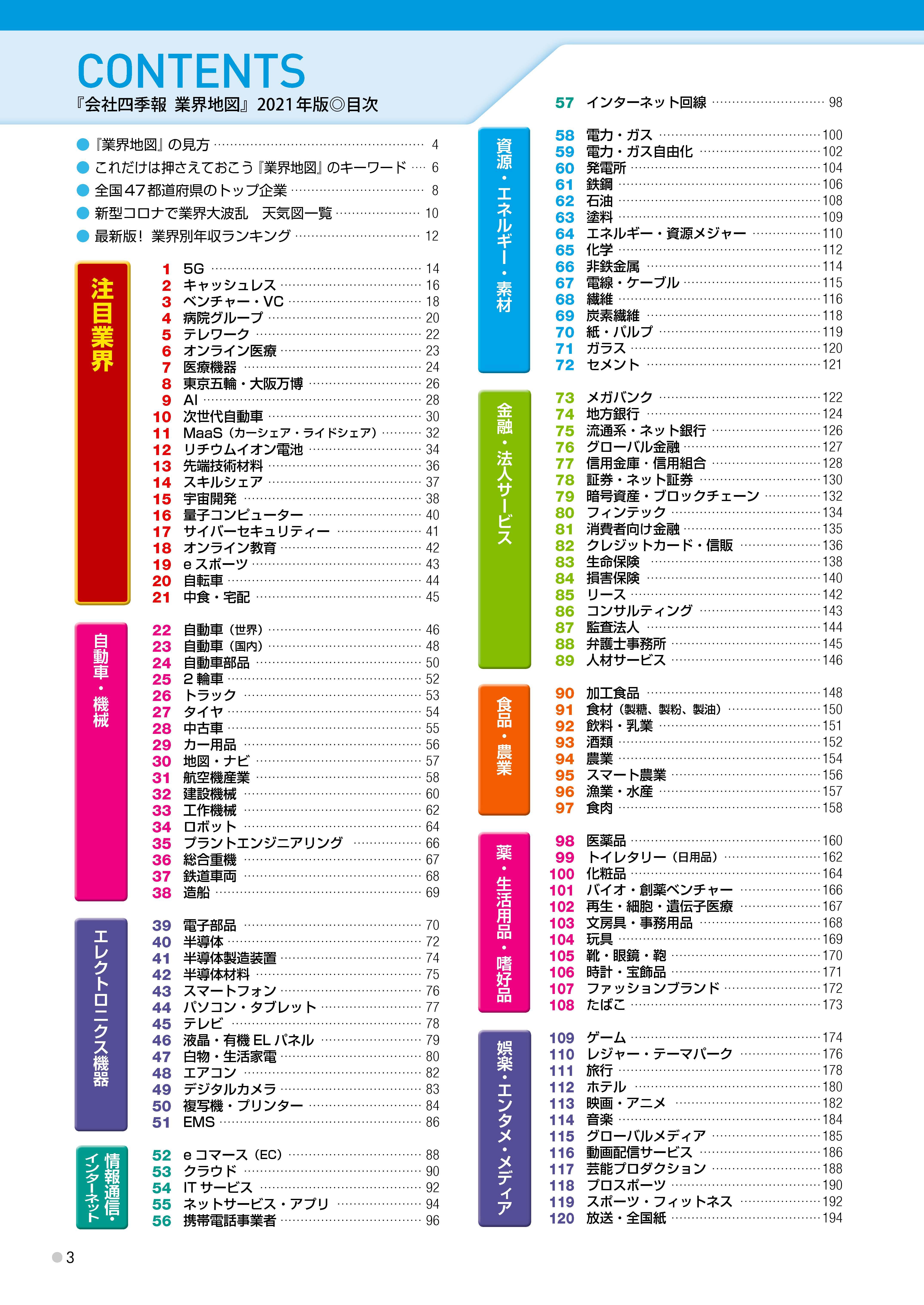 会社四季報 業界地図2021年版   東洋経済STORE
